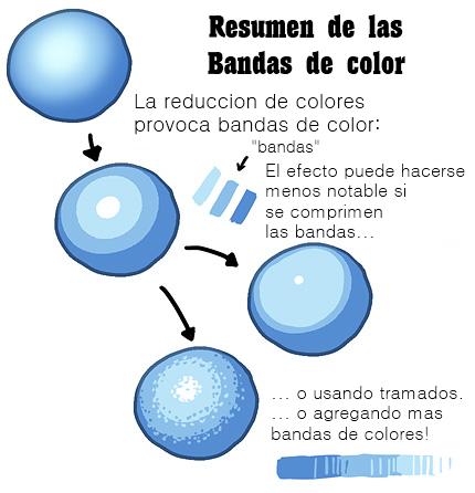 Resumen en español